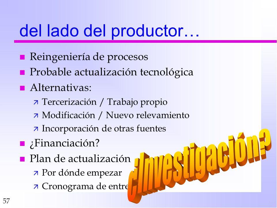 57 del lado del productor… n Reingeniería de procesos n Probable actualización tecnológica n Alternativas: ä Tercerización / Trabajo propio ä Modifica