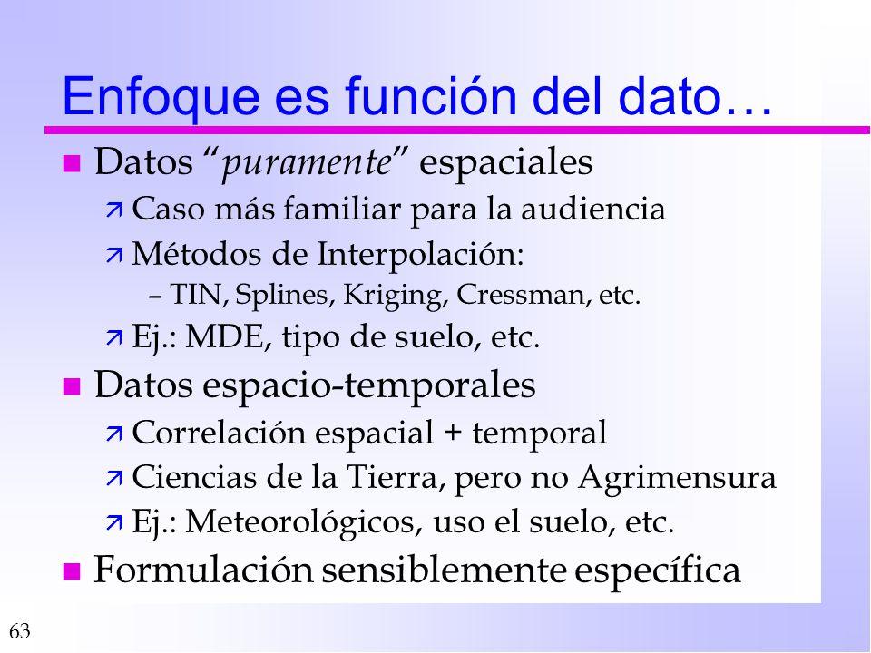 63 Enfoque es función del dato… n Datos puramente espaciales ä Caso más familiar para la audiencia ä Métodos de Interpolación: –TIN, Splines, Kriging, Cressman, etc.