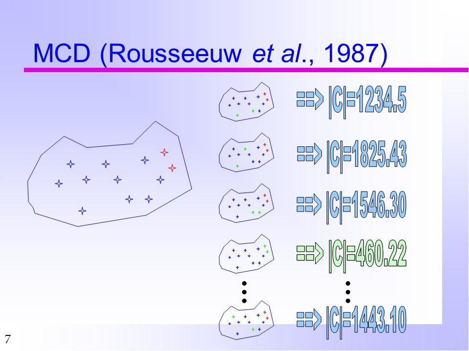 8 FAST-MCD (Rousseeuw et al., 1999) n Mismo criterio, otro algoritmo n Más rápido, etc.
