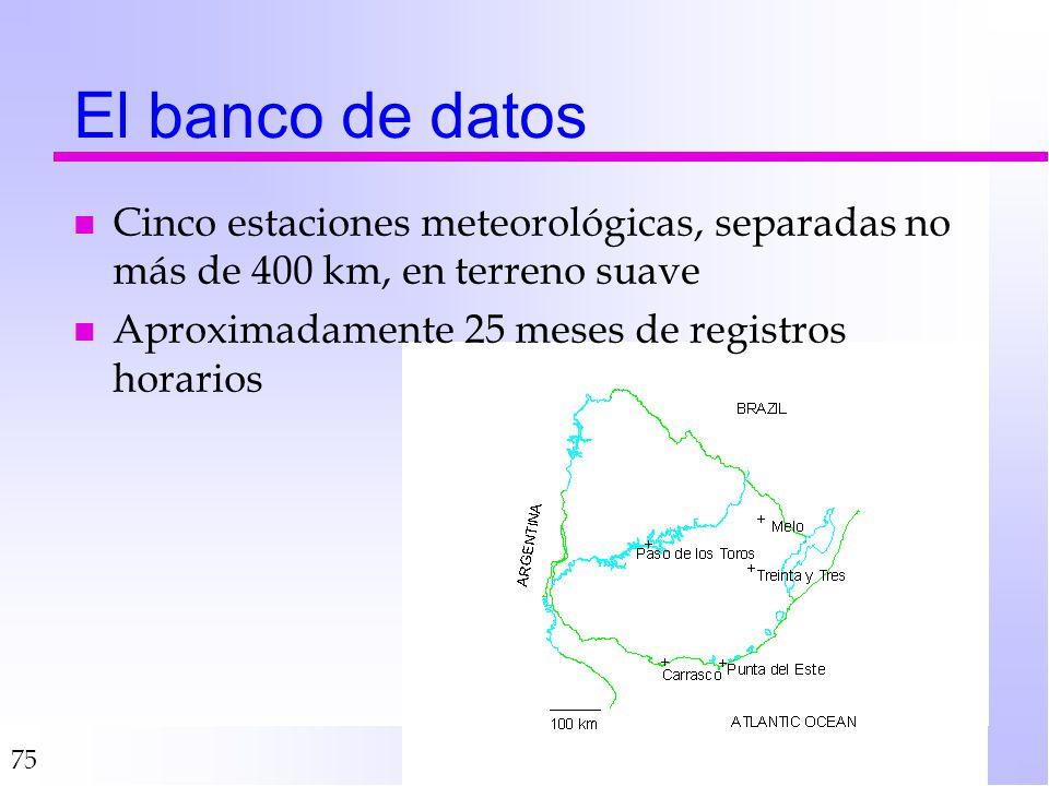 75 El banco de datos n Cinco estaciones meteorológicas, separadas no más de 400 km, en terreno suave n Aproximadamente 25 meses de registros horarios