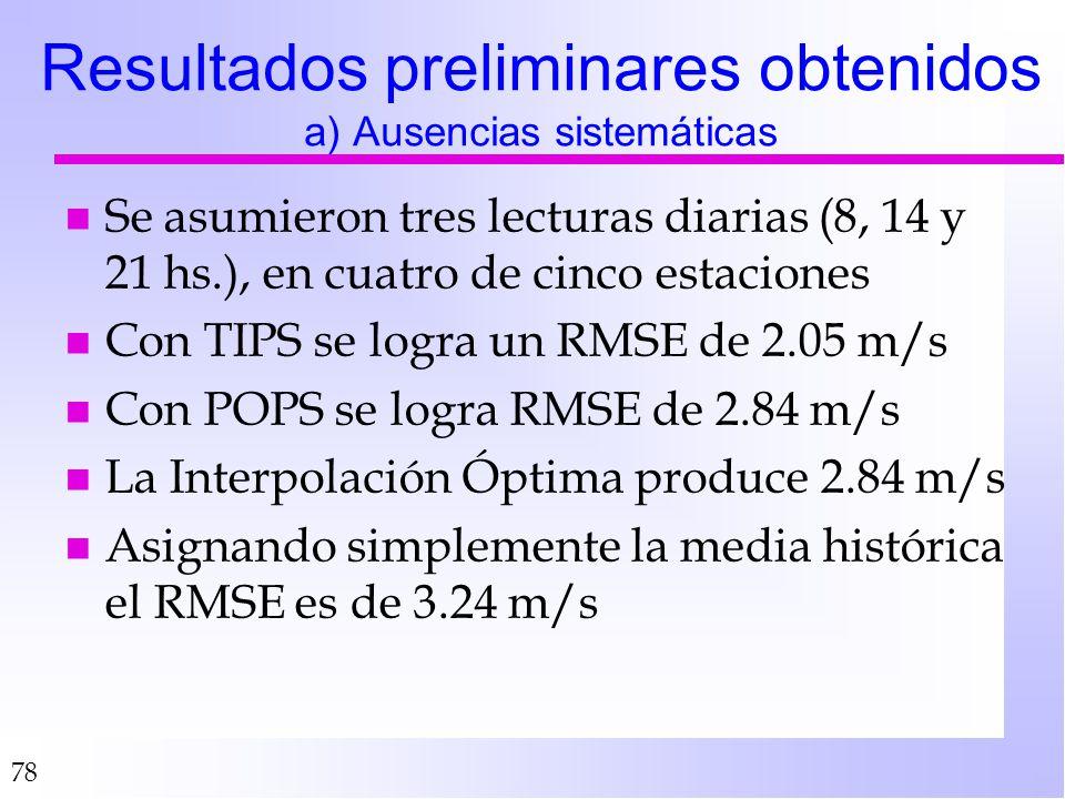 78 Resultados preliminares obtenidos a) Ausencias sistemáticas n Se asumieron tres lecturas diarias (8, 14 y 21 hs.), en cuatro de cinco estaciones n Con TIPS se logra un RMSE de 2.05 m/s n Con POPS se logra RMSE de 2.84 m/s n La Interpolación Óptima produce 2.84 m/s n Asignando simplemente la media histórica el RMSE es de 3.24 m/s