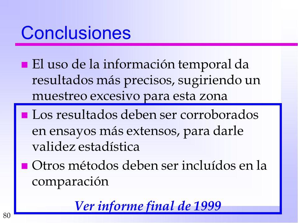 80 Conclusiones n El uso de la información temporal da resultados más precisos, sugiriendo un muestreo excesivo para esta zona n Los resultados deben ser corroborados en ensayos más extensos, para darle validez estadística n Otros métodos deben ser incluídos en la comparación Ver informe final de 1999
