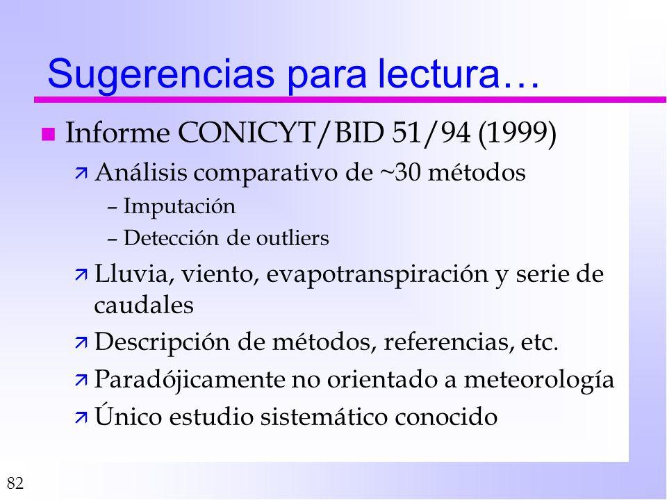82 Sugerencias para lectura… n Informe CONICYT/BID 51/94 (1999) ä Análisis comparativo de ~30 métodos –Imputación –Detección de outliers ä Lluvia, viento, evapotranspiración y serie de caudales ä Descripción de métodos, referencias, etc.