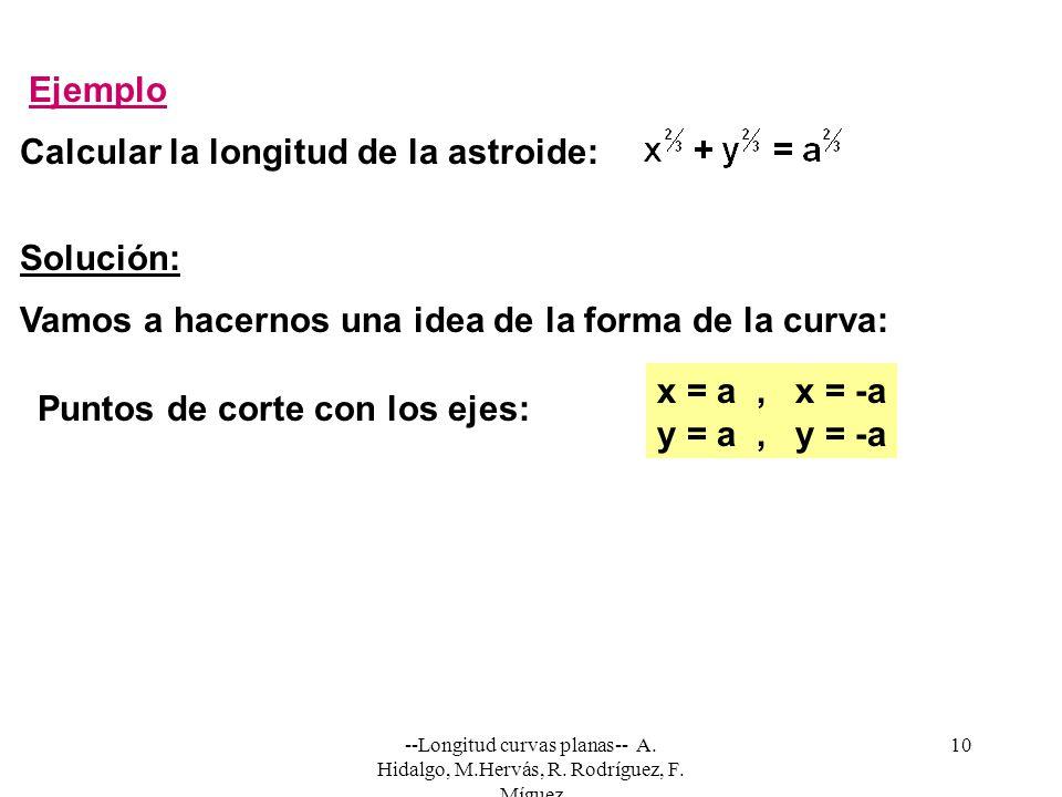 --Longitud curvas planas-- A. Hidalgo, M.Hervás, R. Rodríguez, F. Míguez 10 Ejemplo Calcular la longitud de la astroide: Solución: Puntos de corte con