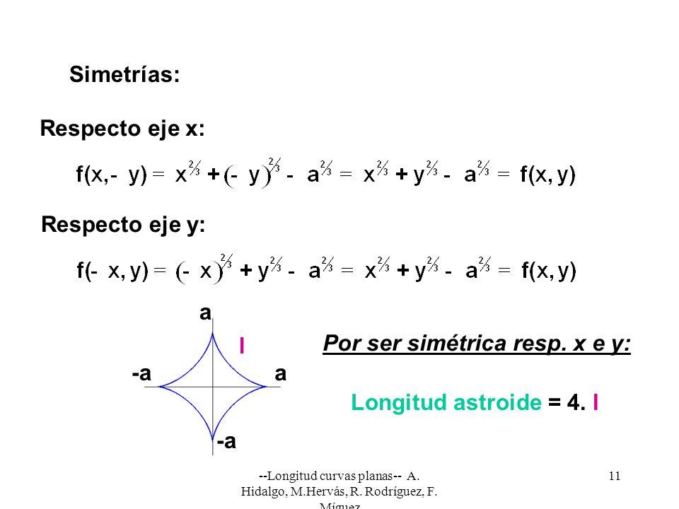 --Longitud curvas planas-- A. Hidalgo, M.Hervás, R. Rodríguez, F. Míguez 11 Simetrías: Respecto eje x: Respecto eje y: a -a a l Por ser simétrica resp