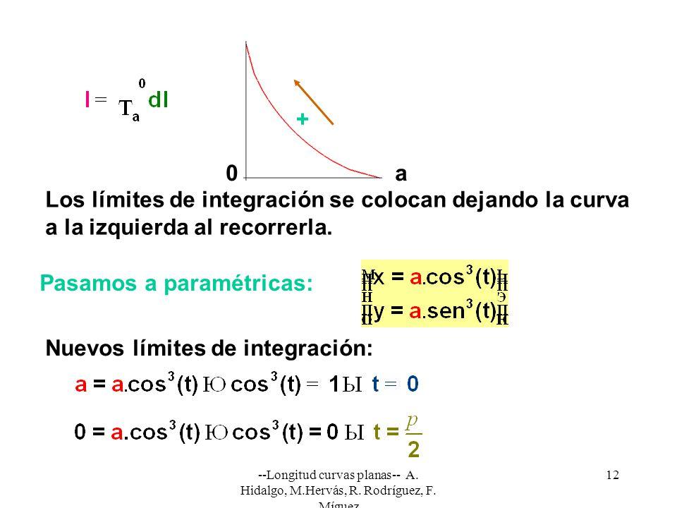 --Longitud curvas planas-- A. Hidalgo, M.Hervás, R. Rodríguez, F. Míguez 12 Pasamos a paramétricas: Los límites de integración se colocan dejando la c
