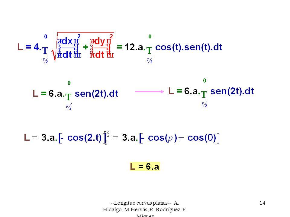 --Longitud curvas planas-- A. Hidalgo, M.Hervás, R. Rodríguez, F. Míguez 14