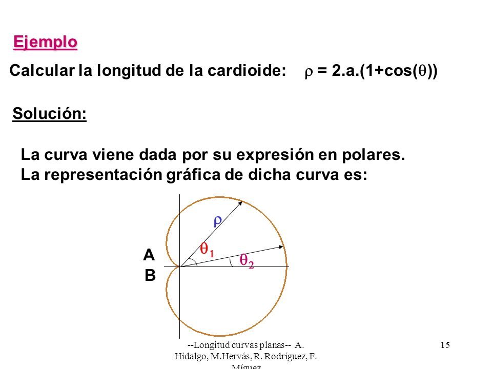 --Longitud curvas planas-- A. Hidalgo, M.Hervás, R. Rodríguez, F. Míguez 15 A B Ejemplo Calcular la longitud de la cardioide: = 2.a.(1+cos( )) Solució