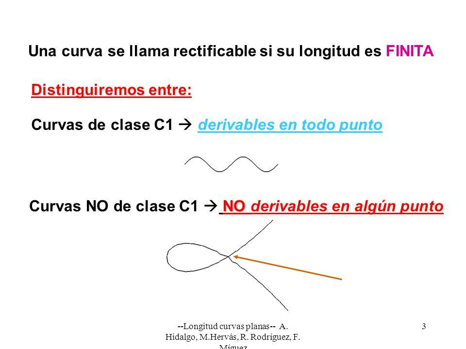 --Longitud curvas planas-- A. Hidalgo, M.Hervás, R. Rodríguez, F. Míguez 3 Distinguiremos entre: Curvas de clase C1 derivables en todo punto Curvas NO
