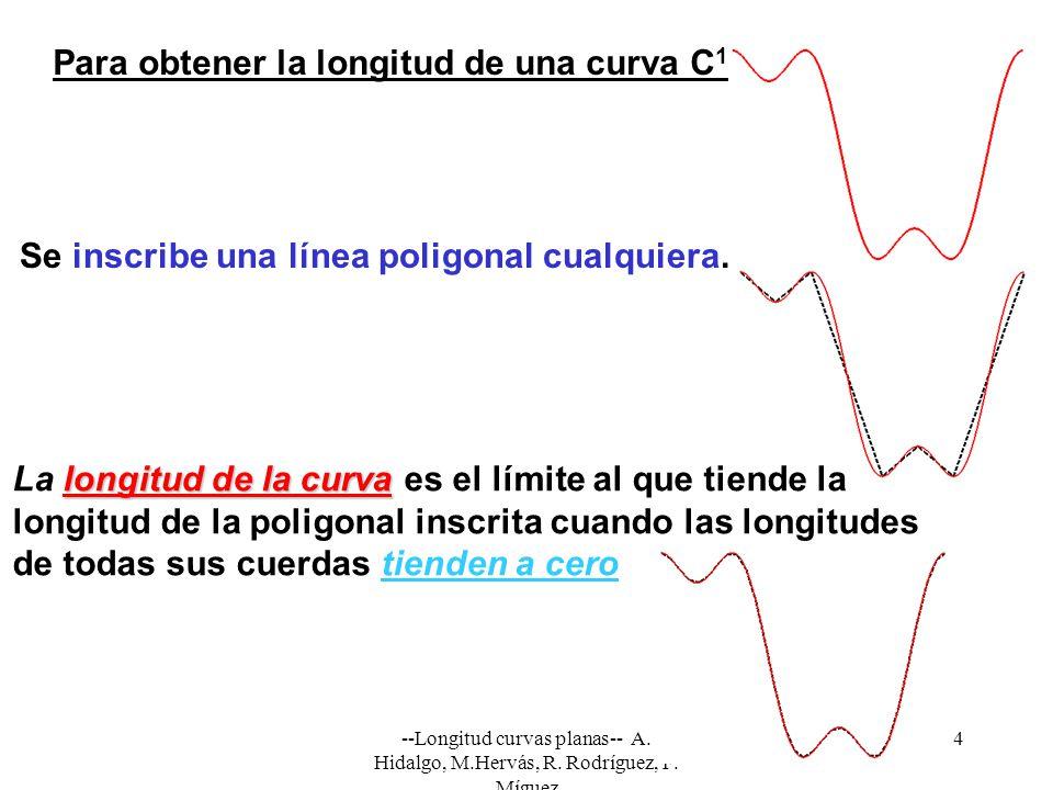--Longitud curvas planas-- A. Hidalgo, M.Hervás, R. Rodríguez, F. Míguez 4 Se inscribe una línea poligonal cualquiera. La l ll longitud de la curva es