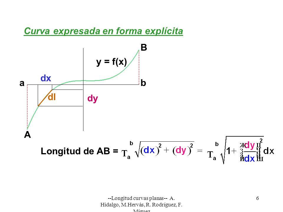 --Longitud curvas planas-- A. Hidalgo, M.Hervás, R. Rodríguez, F. Míguez 6 Curva expresada en forma explícita y = f(x) ab A B Longitud de AB = dx dy d