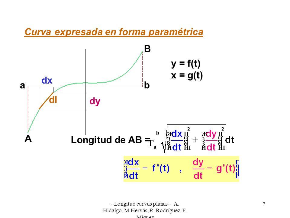 --Longitud curvas planas-- A. Hidalgo, M.Hervás, R. Rodríguez, F. Míguez 7 Curva expresada en forma paramétrica y = f(t) x = g(t) ab A B Longitud de A