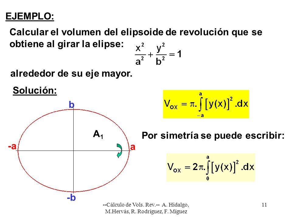 --Cálculo de Vols. Rev.-- A. Hidalgo, M.Hervás, R. Rodríguez, F. Míguez 11 EJEMPLO: Calcular el volumen del elipsoide de revolución que se obtiene al
