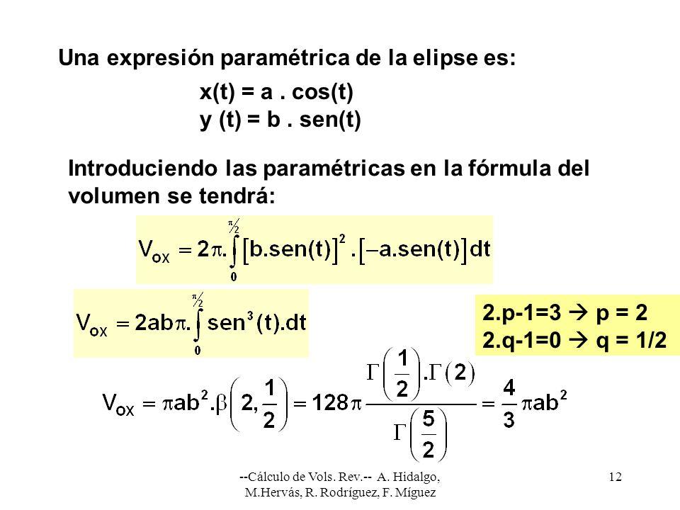 --Cálculo de Vols. Rev.-- A. Hidalgo, M.Hervás, R. Rodríguez, F. Míguez 12 Una expresión paramétrica de la elipse es: x(t) = a. cos(t) y (t) = b. sen(