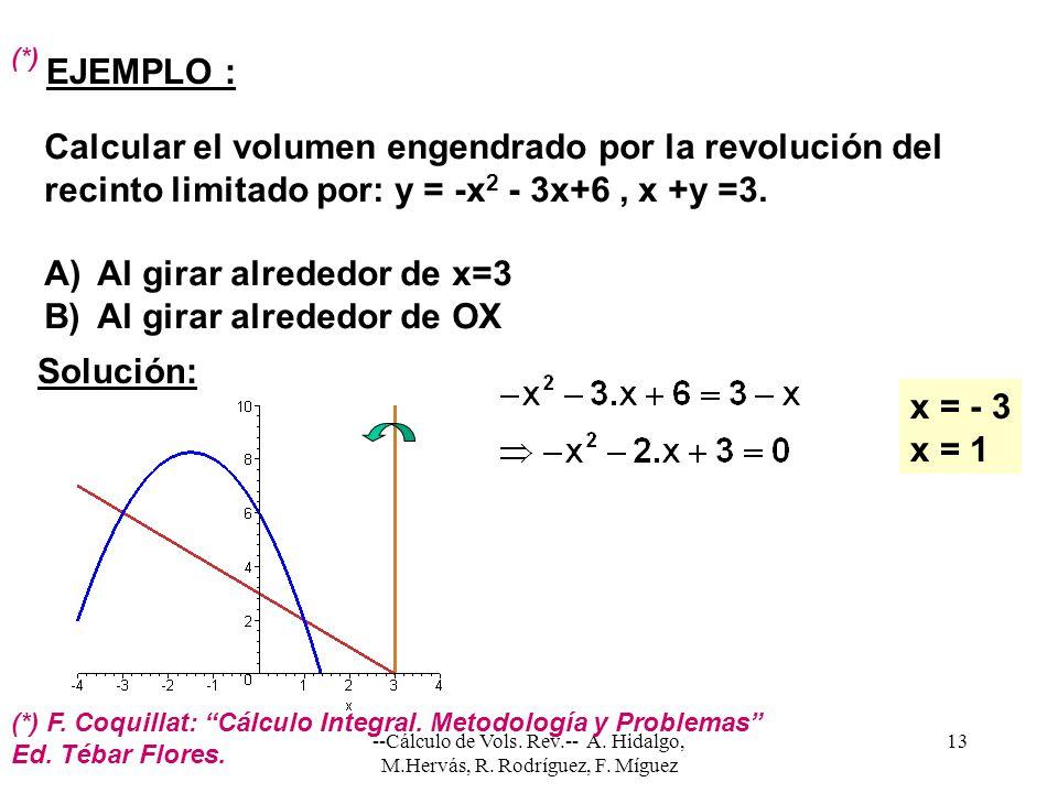 --Cálculo de Vols. Rev.-- A. Hidalgo, M.Hervás, R. Rodríguez, F. Míguez 13 EJEMPLO : Calcular el volumen engendrado por la revolución del recinto limi