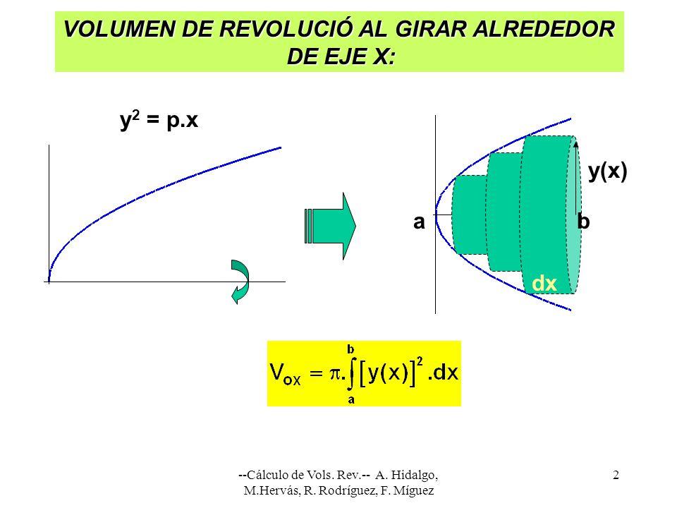 --Cálculo de Vols. Rev.-- A. Hidalgo, M.Hervás, R. Rodríguez, F. Míguez 2 VOLUMEN DE REVOLUCIÓ AL GIRAR ALREDEDOR DE EJE X: DE EJE X: y 2 = p.x y(x) a