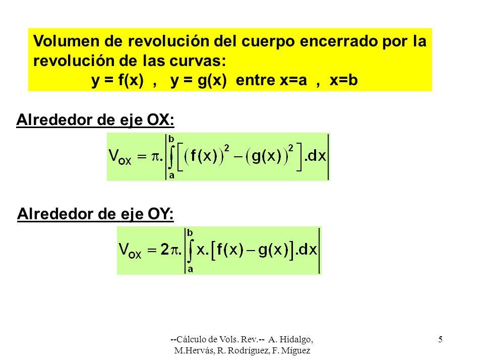 --Cálculo de Vols. Rev.-- A. Hidalgo, M.Hervás, R. Rodríguez, F. Míguez 5 Volumen de revolución del cuerpo encerrado por la revolución de las curvas:
