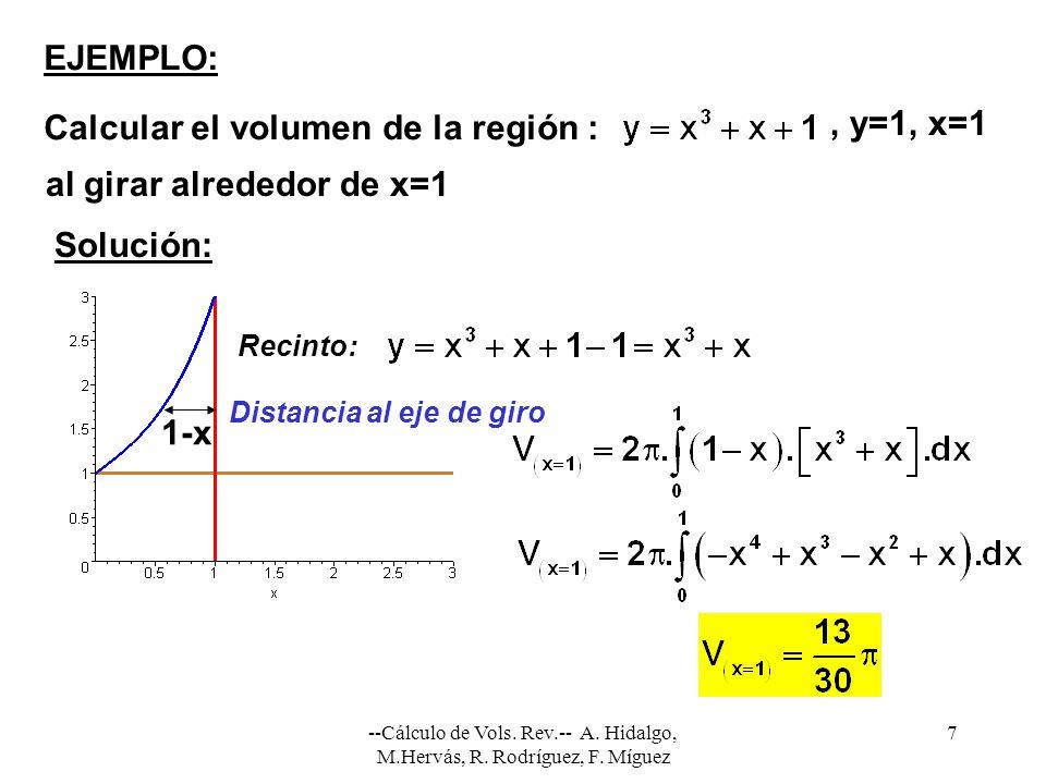 --Cálculo de Vols. Rev.-- A. Hidalgo, M.Hervás, R. Rodríguez, F. Míguez 7 EJEMPLO: Calcular el volumen de la región :, y=1, x=1 al girar alrededor de