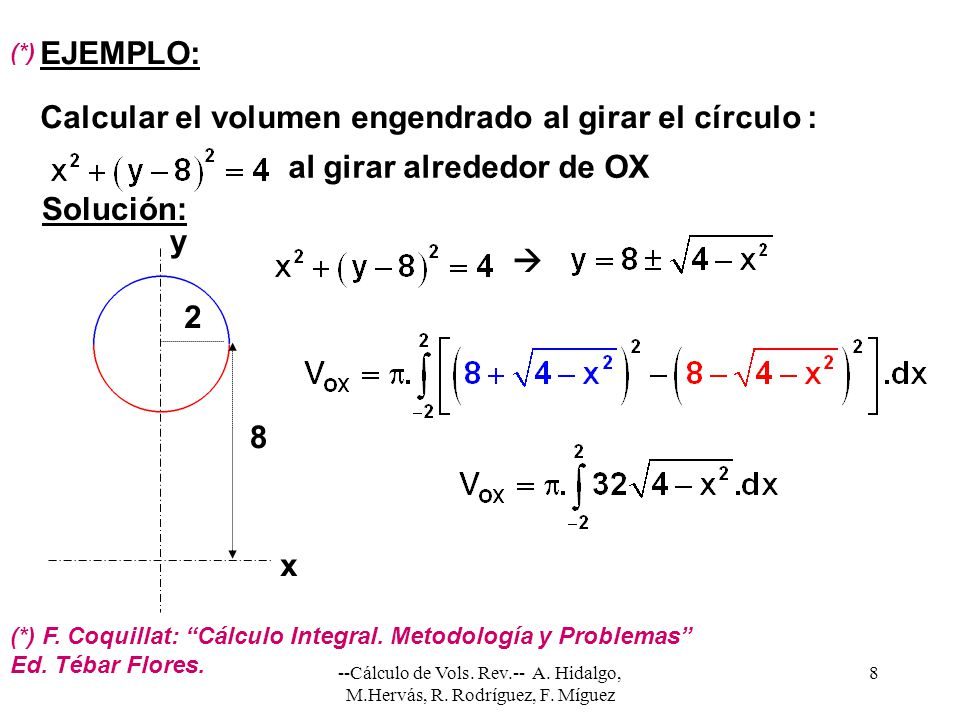 --Cálculo de Vols. Rev.-- A. Hidalgo, M.Hervás, R. Rodríguez, F. Míguez 8 EJEMPLO: Calcular el volumen engendrado al girar el círculo : al girar alred