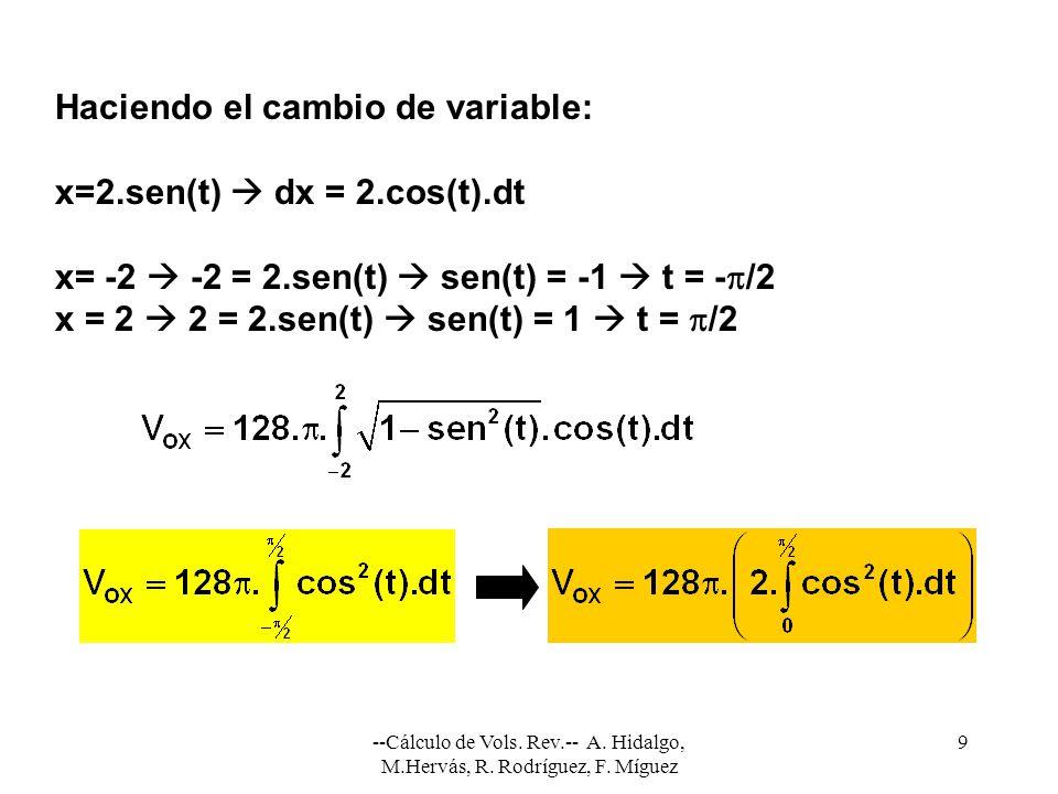 --Cálculo de Vols. Rev.-- A. Hidalgo, M.Hervás, R. Rodríguez, F. Míguez 9 Haciendo el cambio de variable: x=2.sen(t) dx = 2.cos(t).dt x= -2 -2 = 2.sen