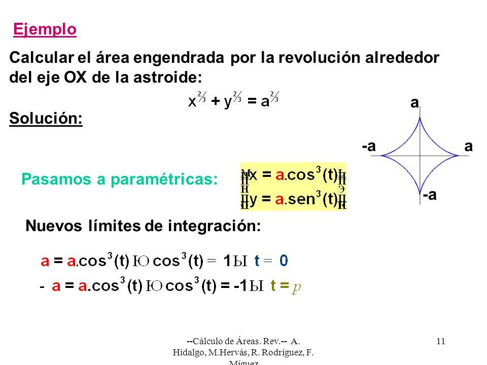 --Cálculo de Áreas. Rev.-- A. Hidalgo, M.Hervás, R. Rodríguez, F. Míguez 11 Ejemplo Calcular el área engendrada por la revolución alrededor del eje OX