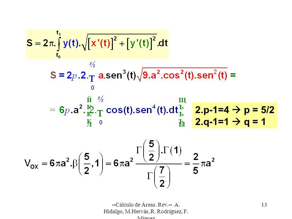 --Cálculo de Áreas. Rev.-- A. Hidalgo, M.Hervás, R. Rodríguez, F. Míguez 13 2.p-1=4 p = 5/2 2.q-1=1 q = 1