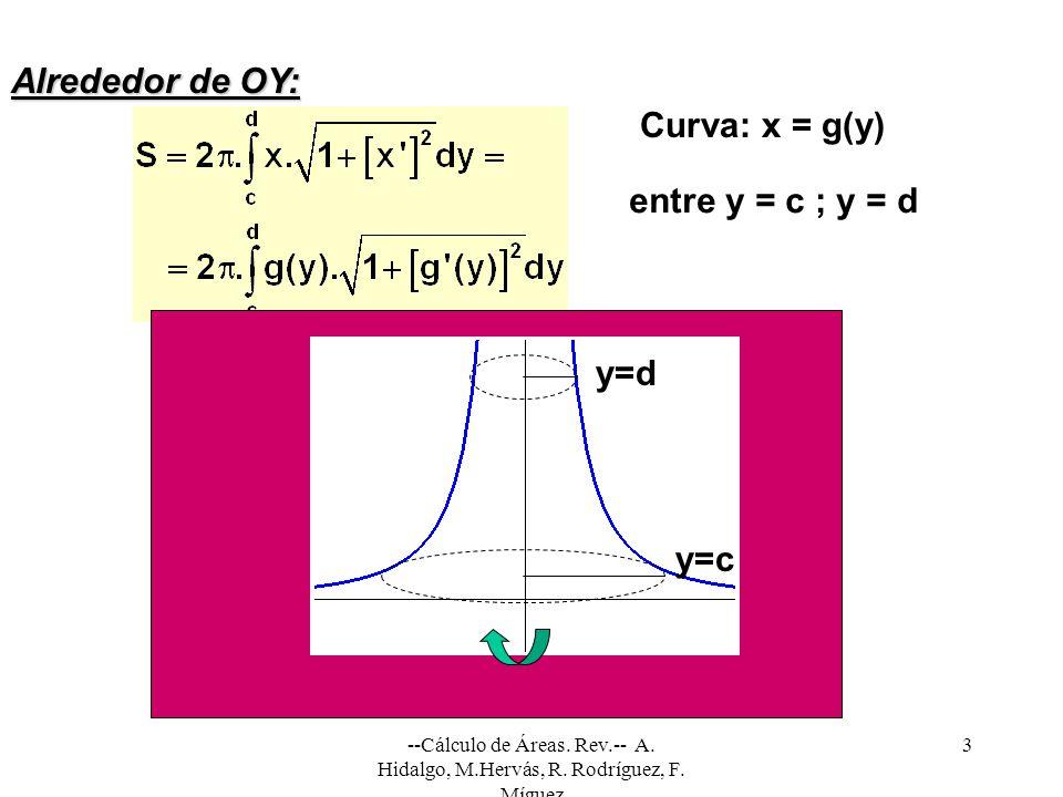 --Cálculo de Áreas. Rev.-- A. Hidalgo, M.Hervás, R. Rodríguez, F. Míguez 3 Curva: x = g(y) Alrededor de OY: entre y = c ; y = d y=c y=d