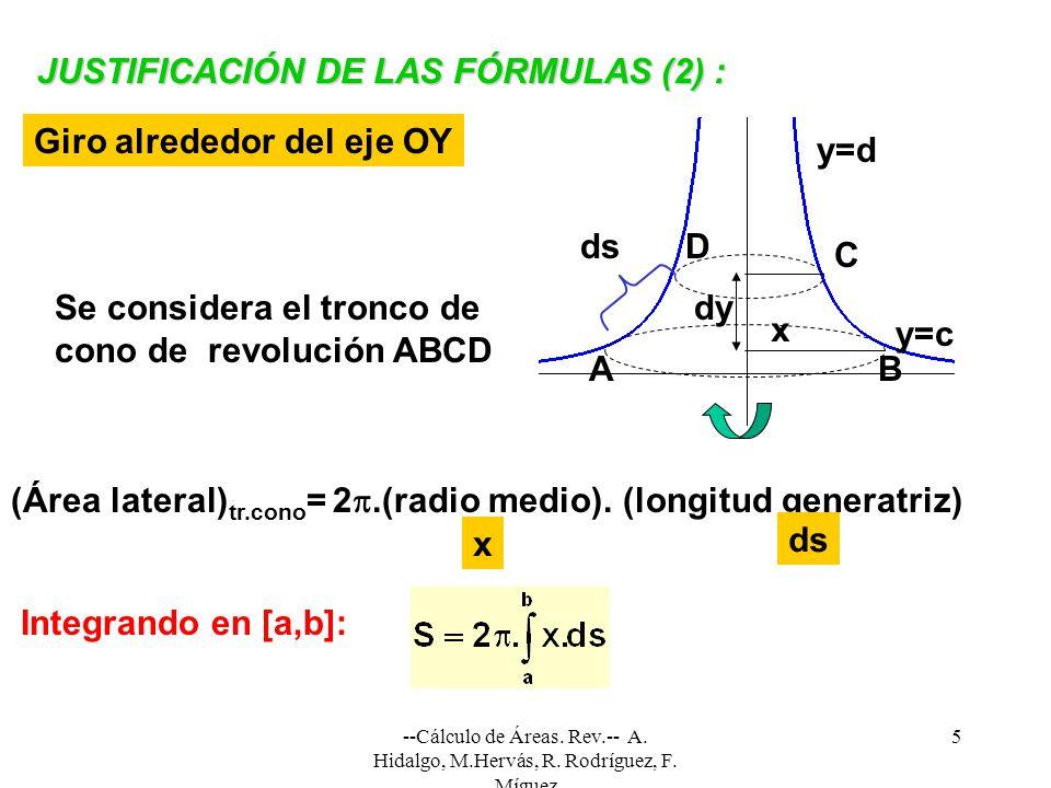 --Cálculo de Áreas. Rev.-- A. Hidalgo, M.Hervás, R. Rodríguez, F. Míguez 5 JUSTIFICACIÓN DE LAS FÓRMULAS (2) : Giro alrededor del eje OY Se considera
