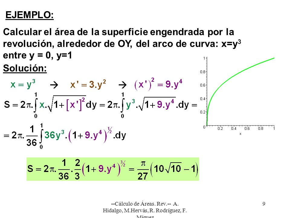 --Cálculo de Áreas. Rev.-- A. Hidalgo, M.Hervás, R. Rodríguez, F. Míguez 9 EJEMPLO: Calcular el área de la superficie engendrada por la revolución, al