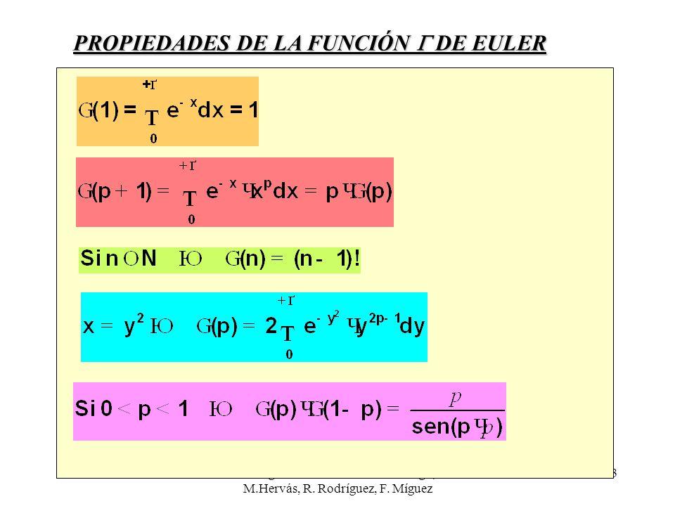 --Integrales Eulerianas-- A. Hidalgo, M.Hervás, R. Rodríguez, F. Míguez 3 PROPIEDADES DE LA FUNCIÓN DE EULER