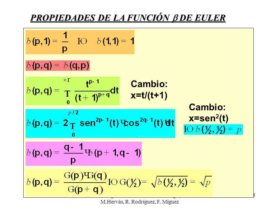 --Integrales Eulerianas-- A. Hidalgo, M.Hervás, R. Rodríguez, F. Míguez 5 PROPIEDADES DE LA FUNCIÓN DE EULER Cambio: x=sen 2 (t) Cambio: x=t/(t+1)