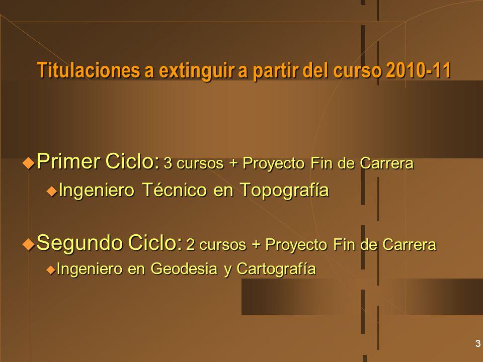 3 Titulaciones a extinguir a partir del curso 2010-11 Primer Ciclo: 3 cursos + Proyecto Fin de Carrera Primer Ciclo: 3 cursos + Proyecto Fin de Carrer