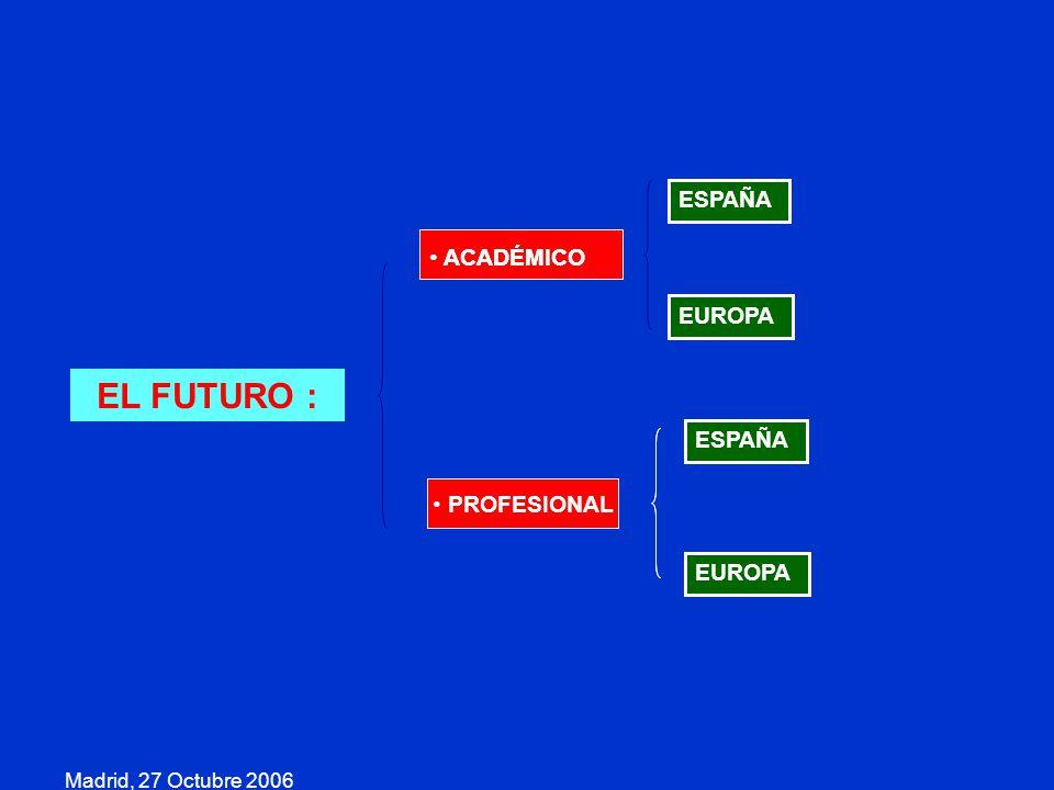Madrid, 27 Octubre 2006 EL FUTURO : PROFESIONAL ESPAÑA EUROPA ESPAÑA EUROPA ACADÉMICO PROFESIONAL ESPAÑA EUROPA