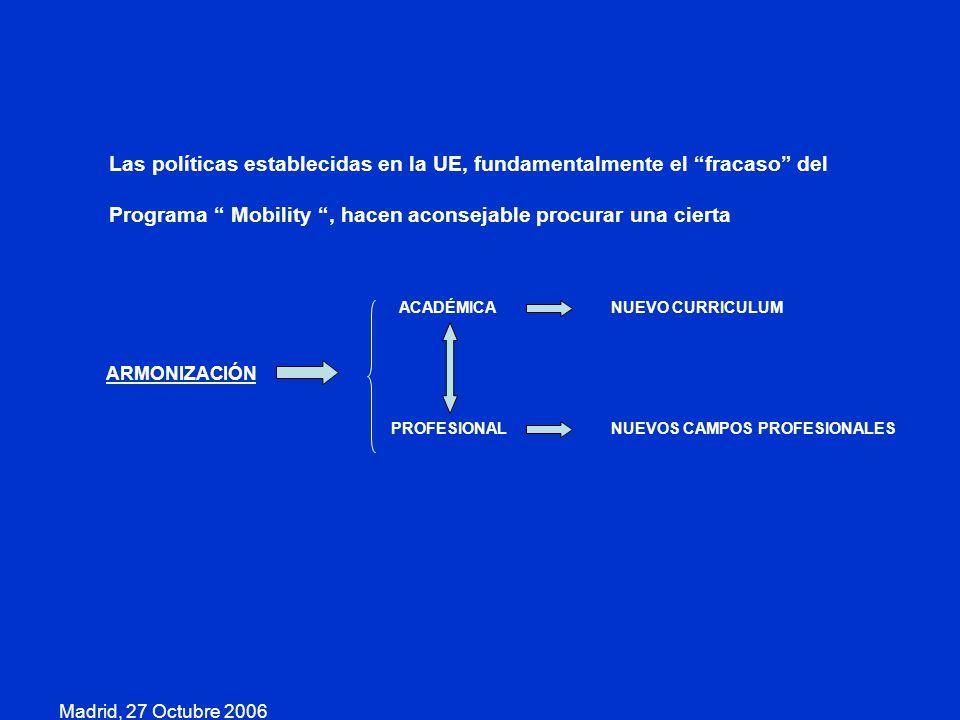 Madrid, 27 Octubre 2006 ARMONIZACIÓN ACADÉMICA PROFESIONAL NUEVO CURRICULUM NUEVOS CAMPOS PROFESIONALES Las políticas establecidas en la UE, fundament