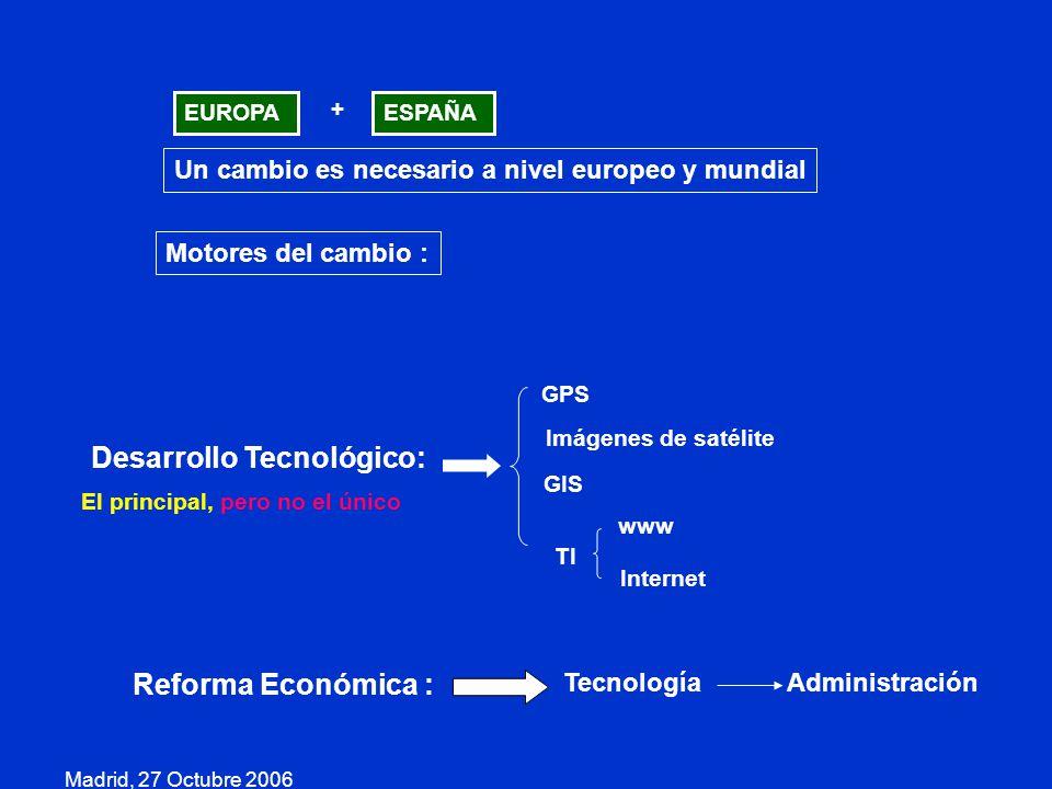 Madrid, 27 Octubre 2006 EUROPAESPAÑA + Un cambio es necesario a nivel europeo y mundial Motores del cambio : GPS Imágenes de satélite GIS www Internet