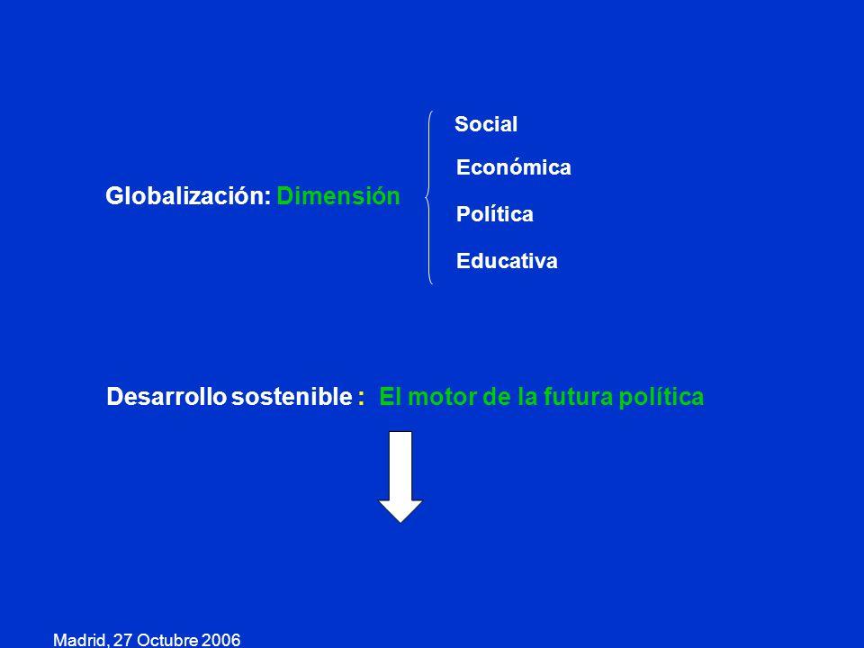 Madrid, 27 Octubre 2006 Social Económica Política Educativa Desarrollo sostenible :: El motor de la futura política Globalización: Dimensión