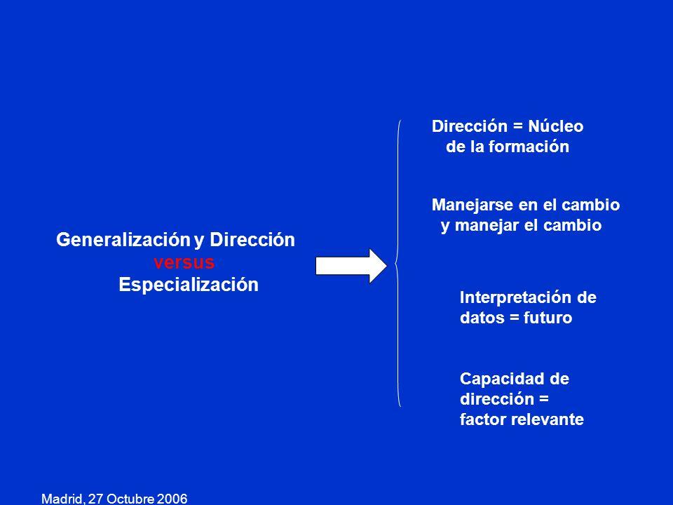 Madrid, 27 Octubre 2006 Generalización y Dirección versus Especialización Dirección = Núcleo de la formación Manejarse en el cambio y manejar el cambi