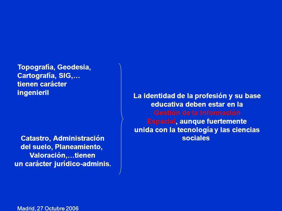 Madrid, 27 Octubre 2006 La identidad de la profesión y su base educativa deben estar en la Gestión de la Información Espacial, aunque fuertemente unid