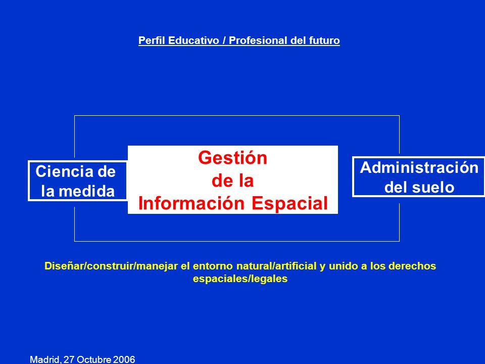Madrid, 27 Octubre 2006 Gestión de la Información Espacial Ciencia de la medida Administración del suelo Perfil Educativo / Profesional del futuro Dis