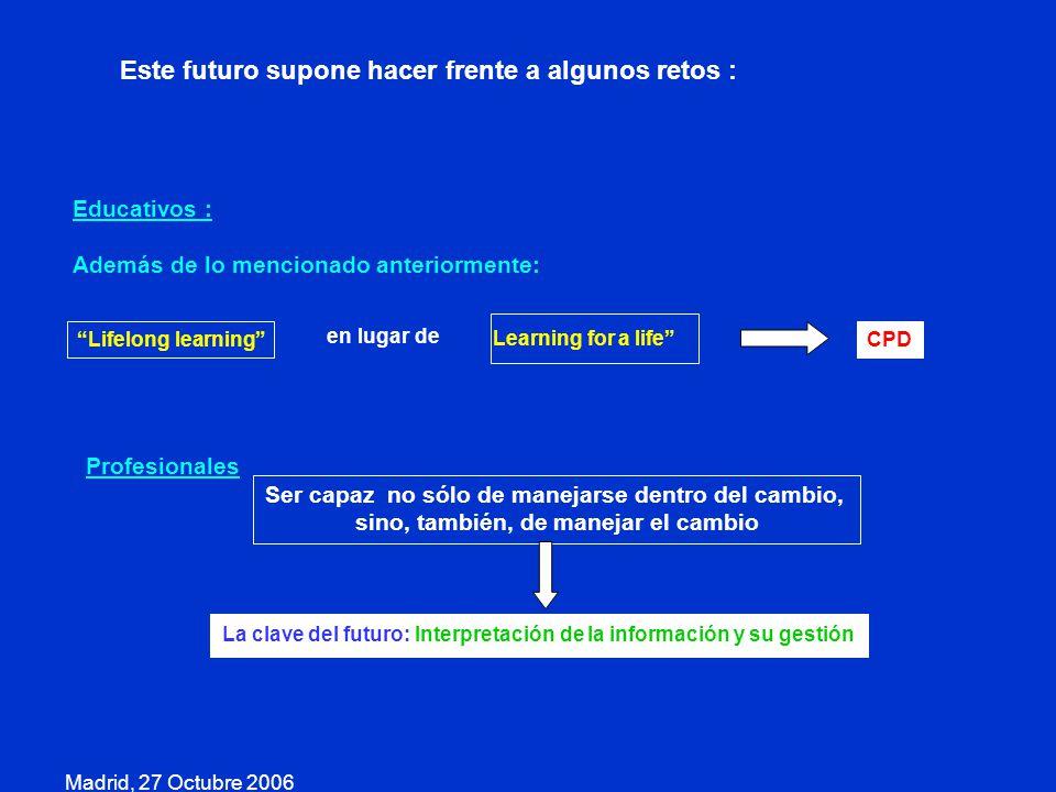 Madrid, 27 Octubre 2006 Este futuro supone hacer frente a algunos retos : Educativos : Además de lo mencionado anteriormente: CPD en lugar de Lifelong