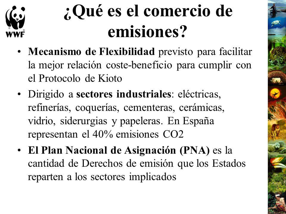 ¿Qué es el comercio de emisiones? Mecanismo de Flexibilidad previsto para facilitar la mejor relación coste-beneficio para cumplir con el Protocolo de