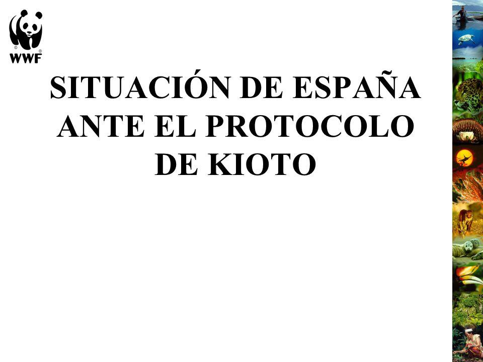 España y el Protocolo de Kioto: el problema del cumplimiento Fuente: AEMA, basado en los datos remitidos a la Comisión Europea y a la UNFCCC por los Estados miembros (2000)