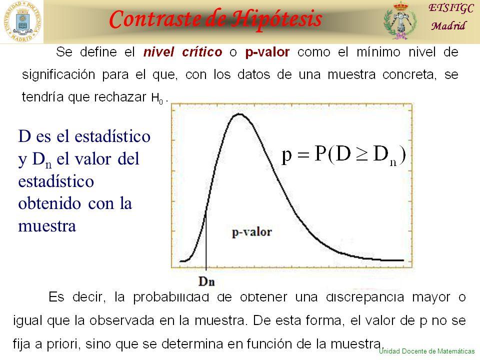 Contraste de Hipótesis ETSITGC Madrid Unidad Docente de Matemáticas D es el estadístico y D n el valor del estadístico obtenido con la muestra
