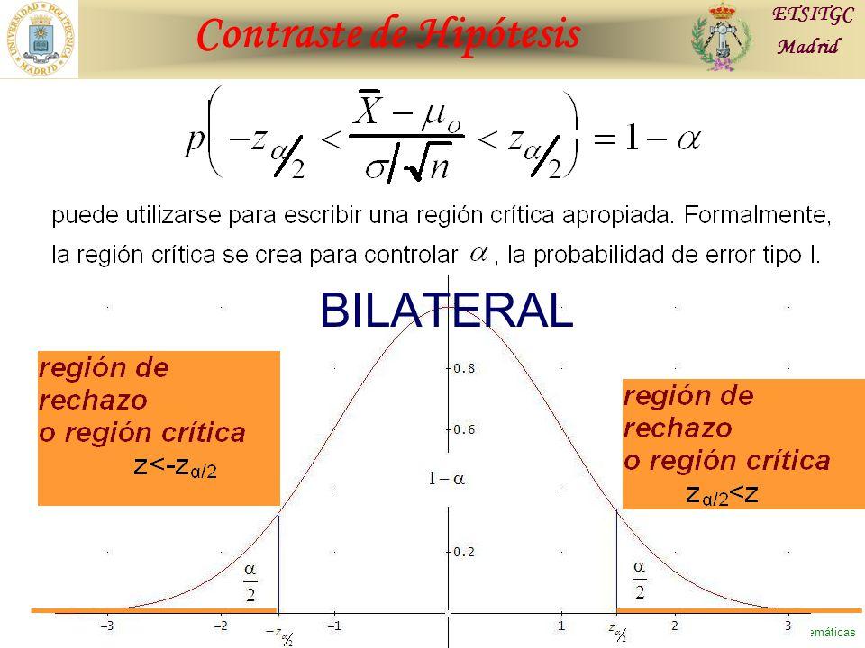 Contraste de Hipótesis ETSITGC Madrid Unidad Docente de Matemáticas BILATERAL
