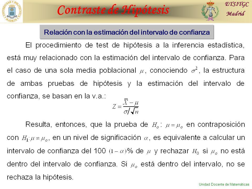 Contraste de Hipótesis ETSITGC Madrid Unidad Docente de Matemáticas Relación con la estimación del intervalo de confianza