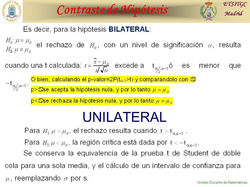 Contraste de Hipótesis ETSITGC Madrid Unidad Docente de Matemáticas UNILATERAL