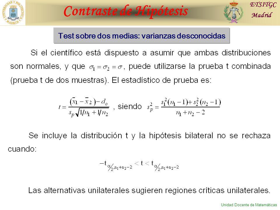 Contraste de Hipótesis ETSITGC Madrid Unidad Docente de Matemáticas Test sobre dos medias: varianzas desconocidas