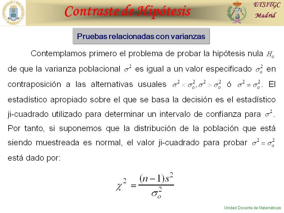 Contraste de Hipótesis ETSITGC Madrid Unidad Docente de Matemáticas Pruebas relacionadas con varianzas