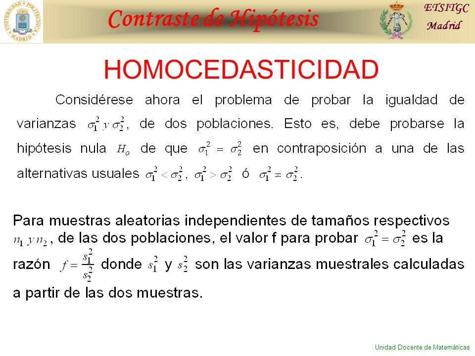 Contraste de Hipótesis ETSITGC Madrid Unidad Docente de Matemáticas HOMOCEDASTICIDAD