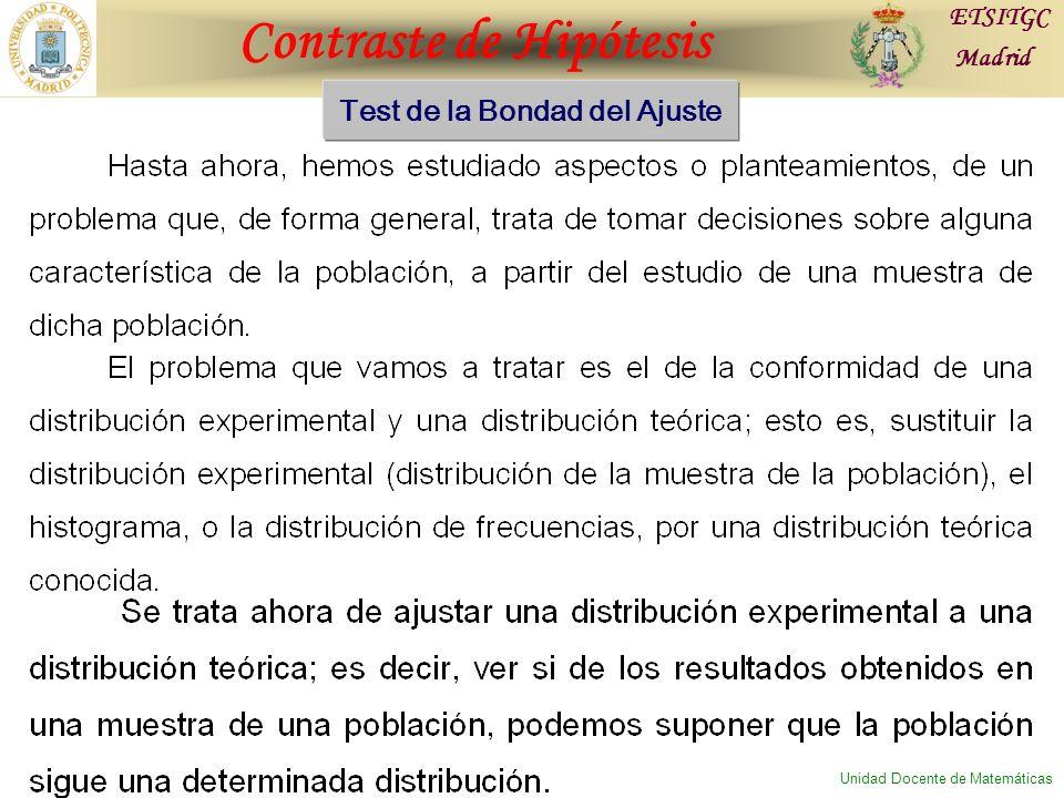 Contraste de Hipótesis ETSITGC Madrid Unidad Docente de Matemáticas Test de la Bondad del Ajuste